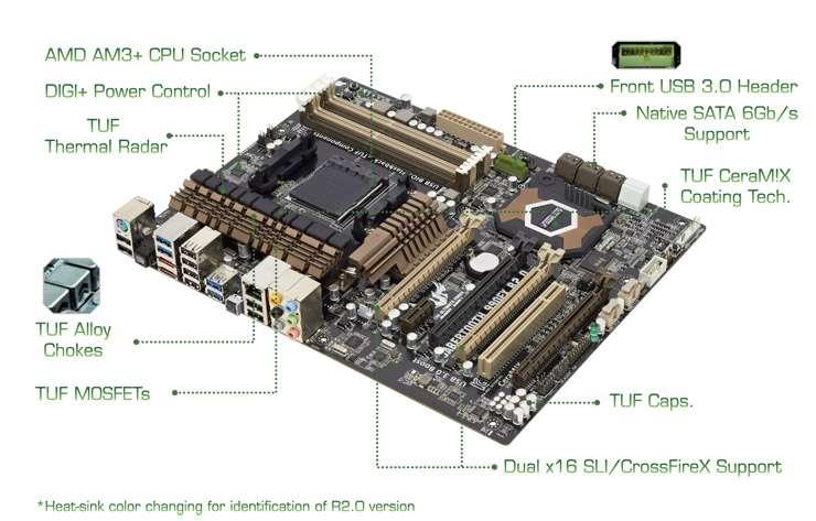 http://img38.imageshack.us/img38/5985/tufr2overview.jpg